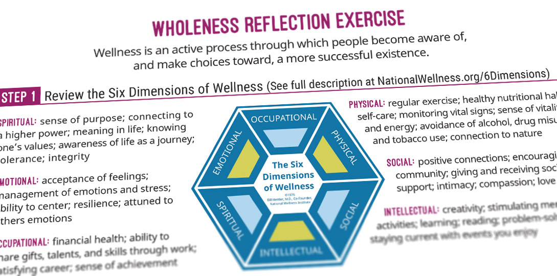 Wholeness Reflection Tool