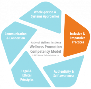 DOMAIN 3: Inclusive and Responsive Practices